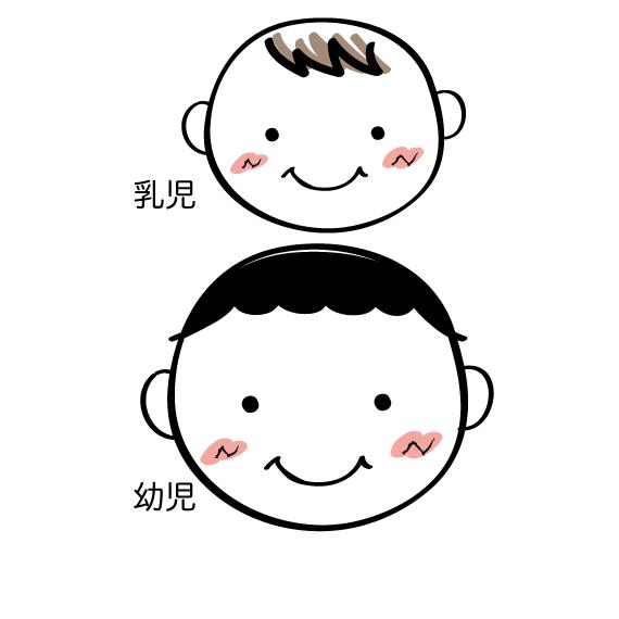 男の子乳幼児3