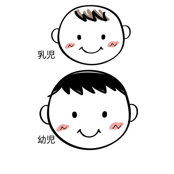 男の子乳幼児4