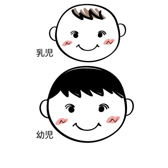 男の子乳幼児6